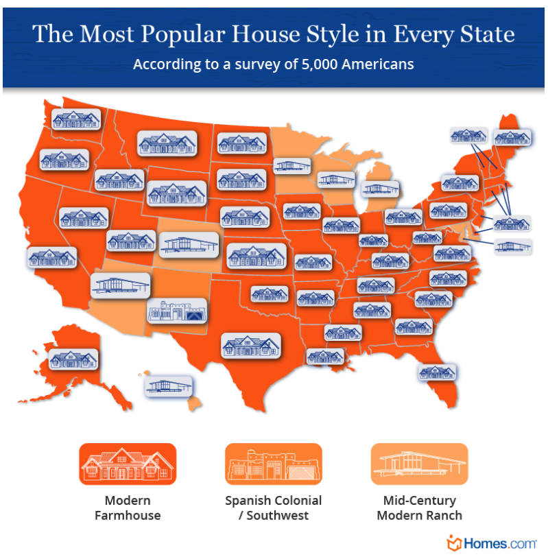 Realtor Magazine 2020 08 07 Most popular homes by state after going through the Coronavirus Pandemic Hoey Team eXp Realty