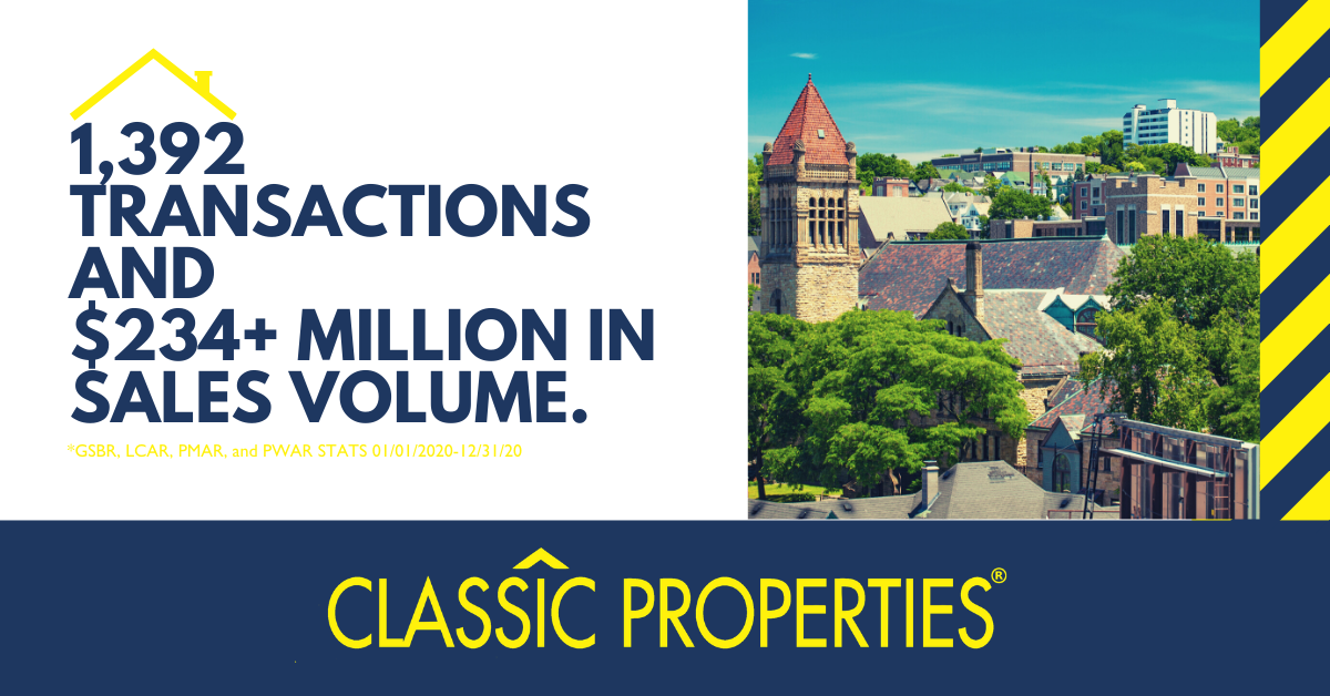 Classic Properties Transactions 2020 Sales Production