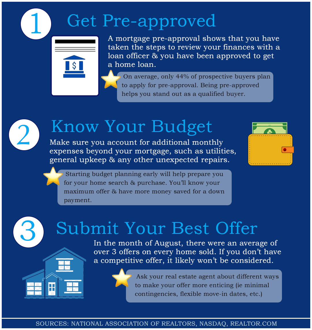 3 Tips to prepare for a bidding war