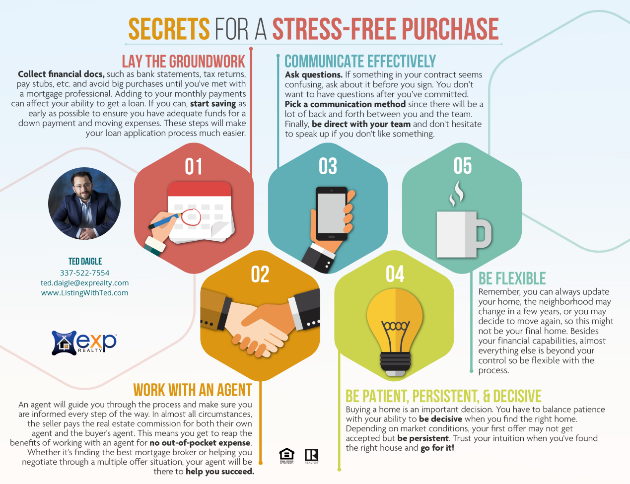 5 SECRETS OF A STRESS-FREE PURCHASE
