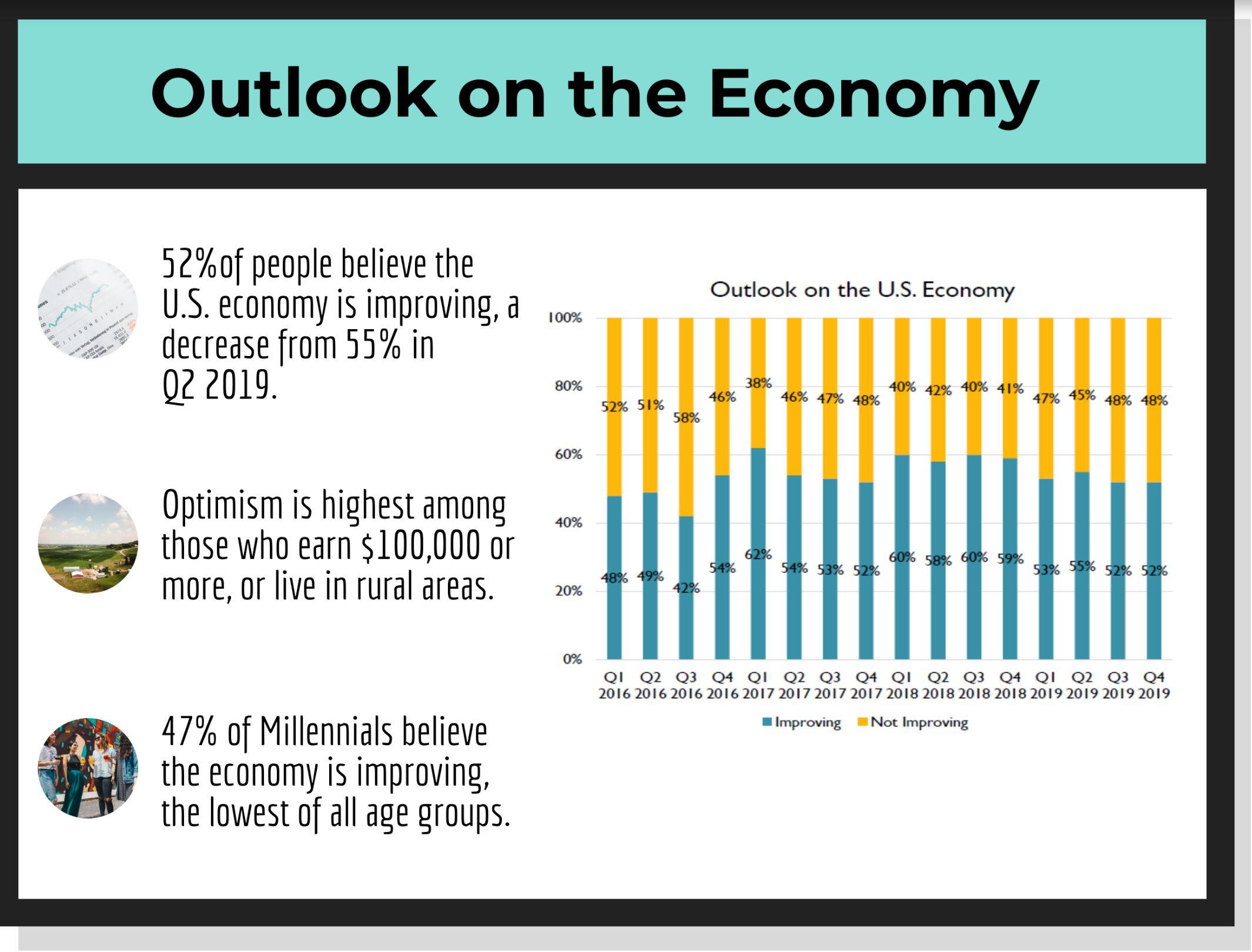 Realtor Magazine Jan 2020 01 09 Home Survey January 2020 Outlook on the economy Hoey Team eXp Realty