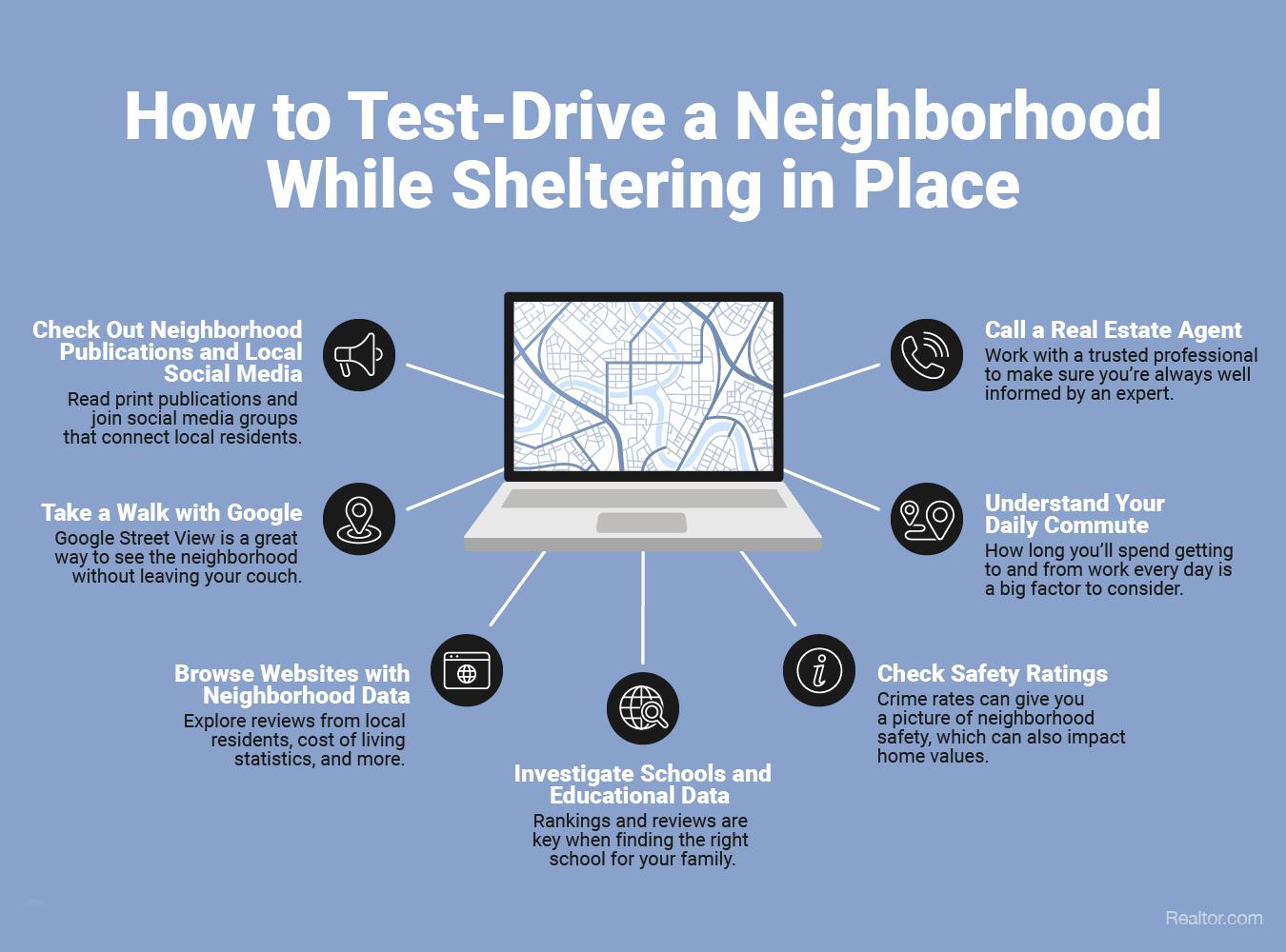 Test Drive a Neighborhood