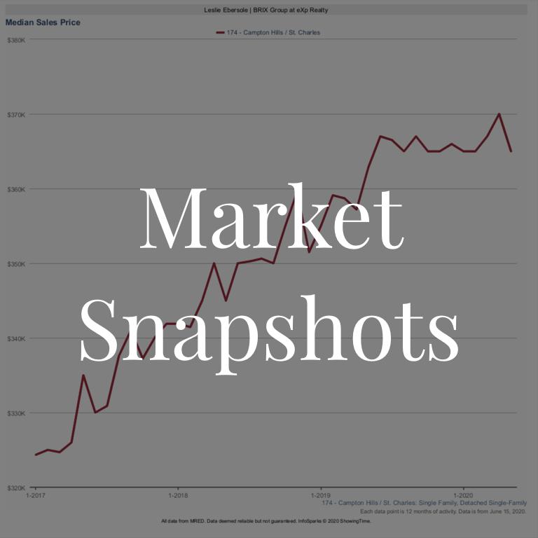Market Snapshots Thumbnail