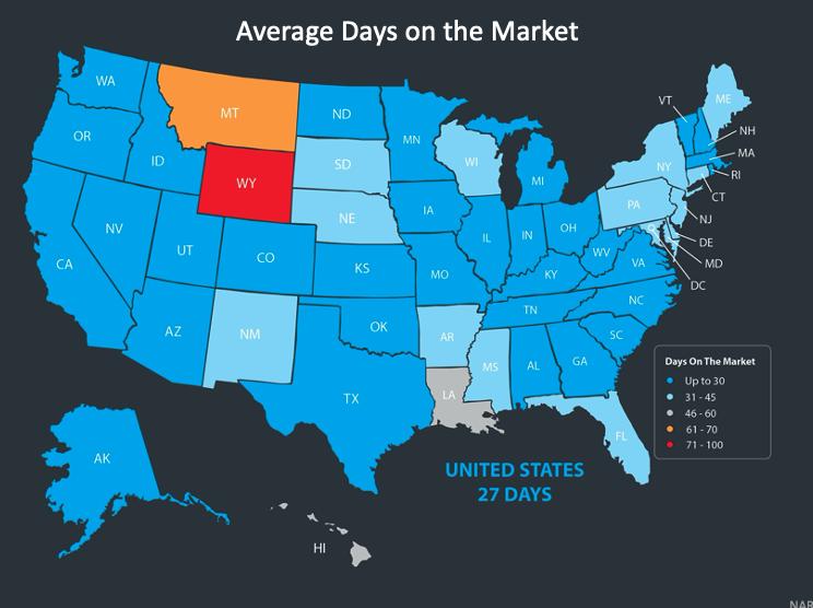 Real Estate Days on Market