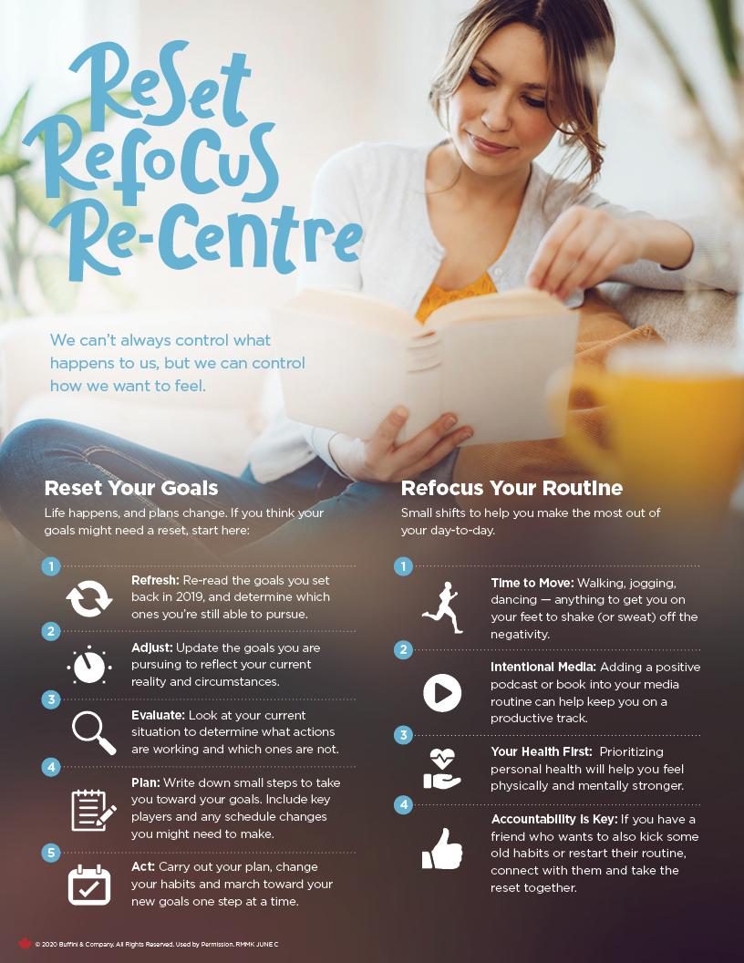 Reset Refocus Re-Centre