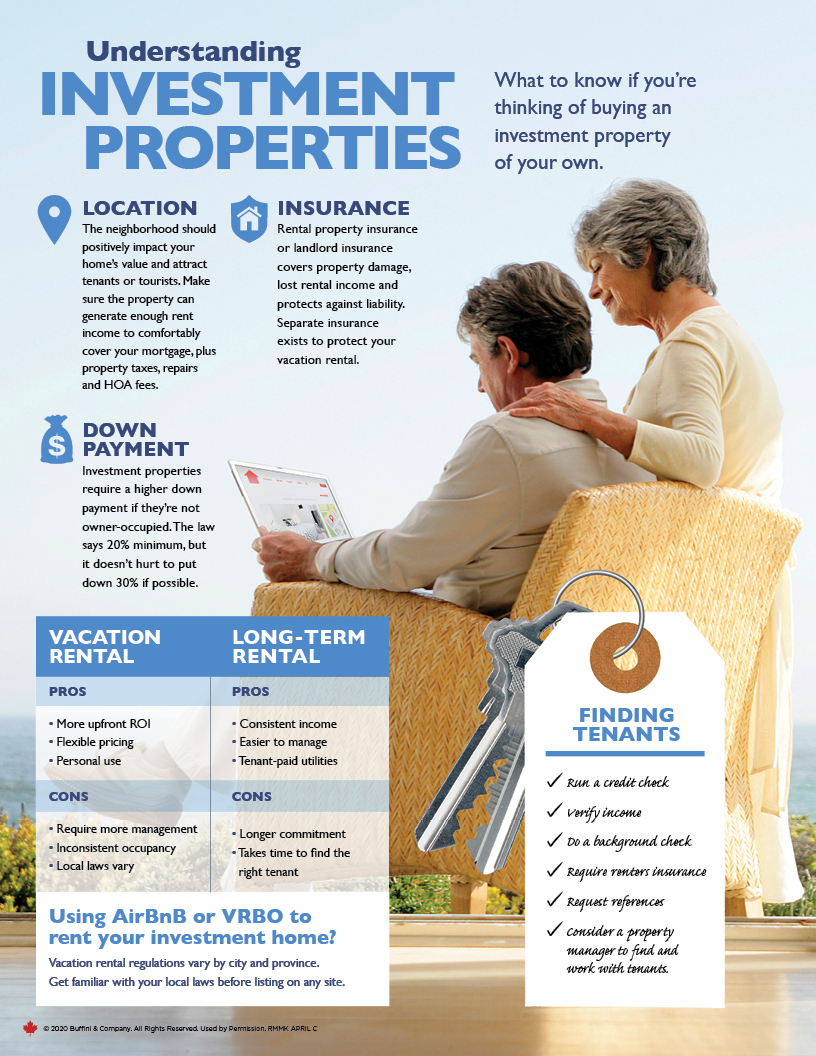 Understanding Investment Properties