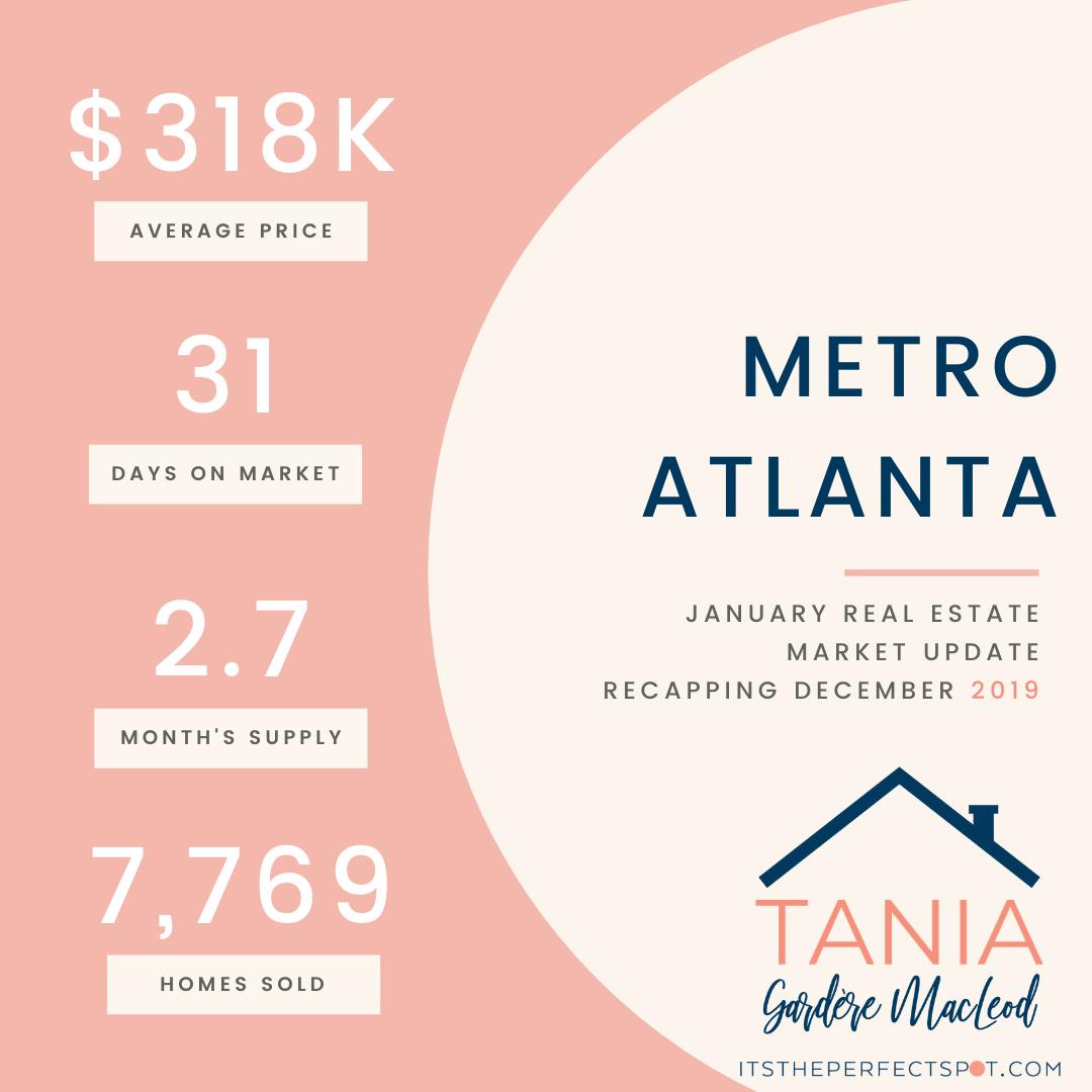 Metro Atlanta Dec 2019