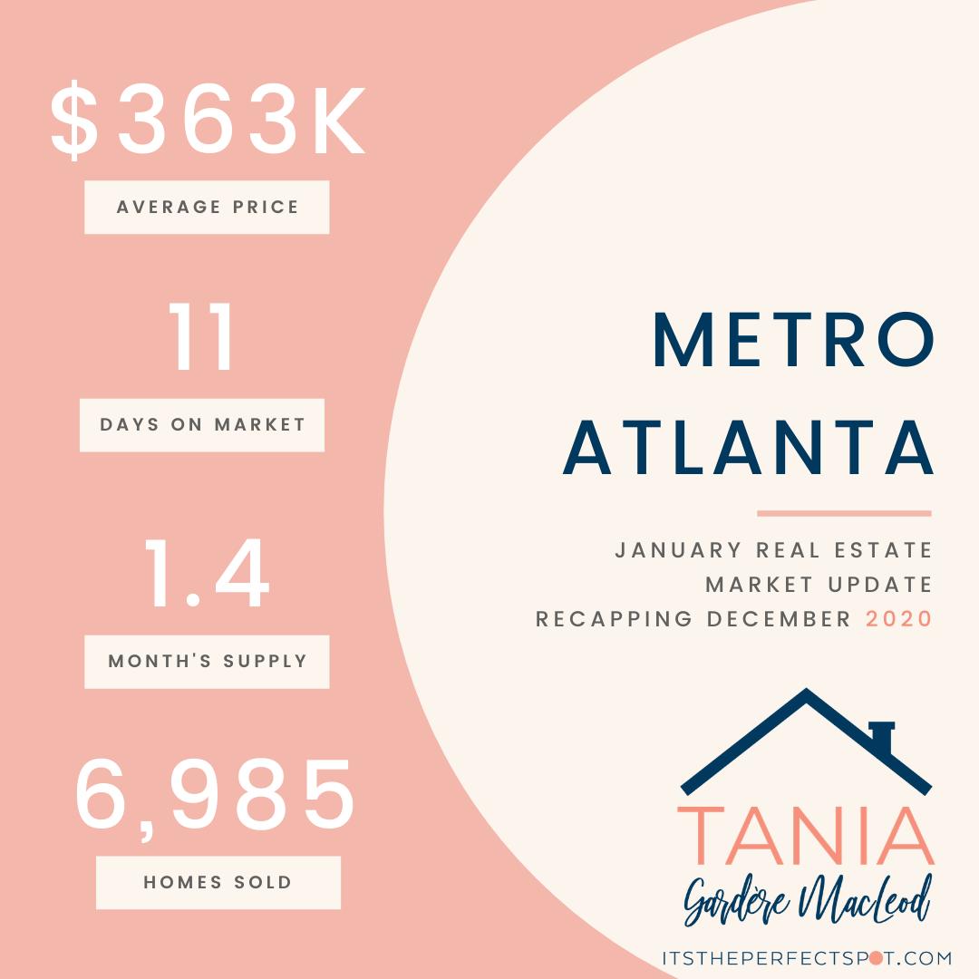 Metro Atlanta Dec 2020