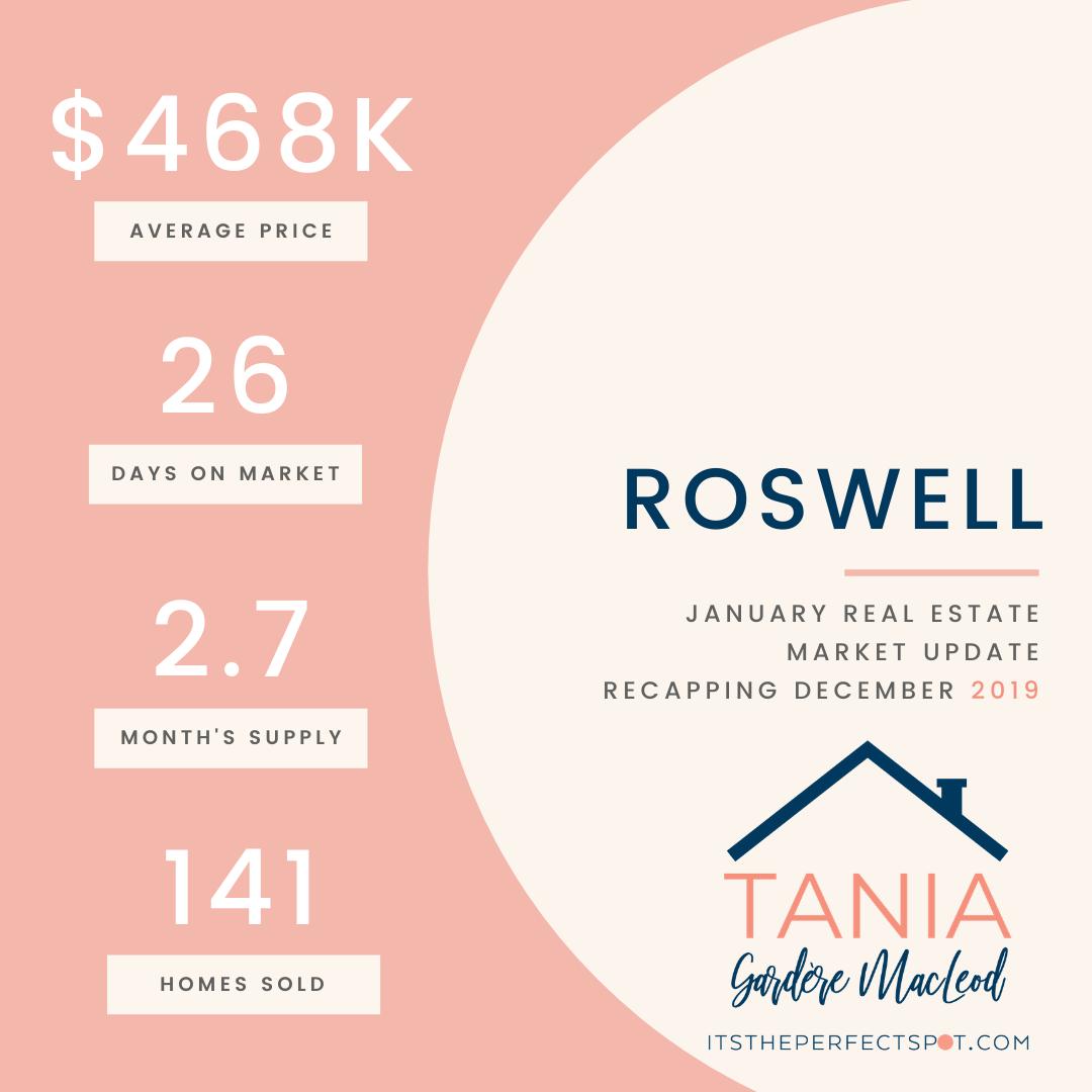 Roswell Ga Dec 2019