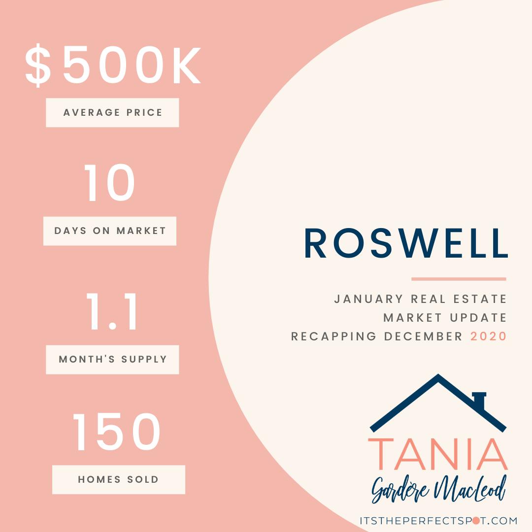 Roswell Ga Dec 2020