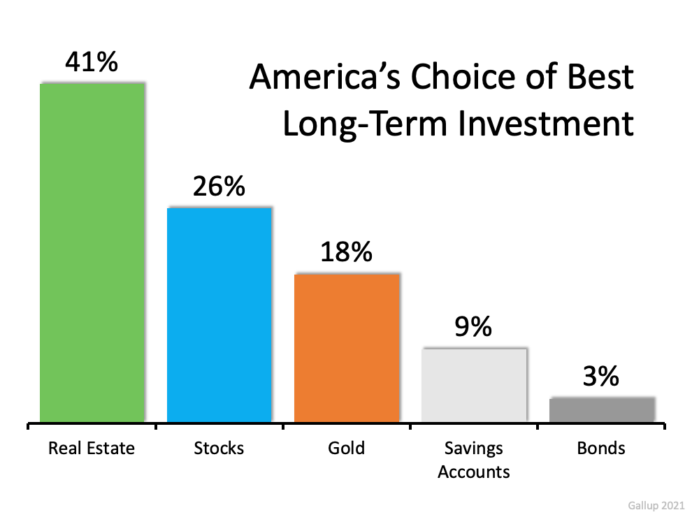 Is Real Estate a Better Investment Than Stocks or Gold?