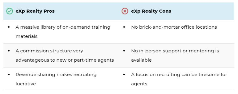 The Close Opinion of eXp Realty Pros and Cons