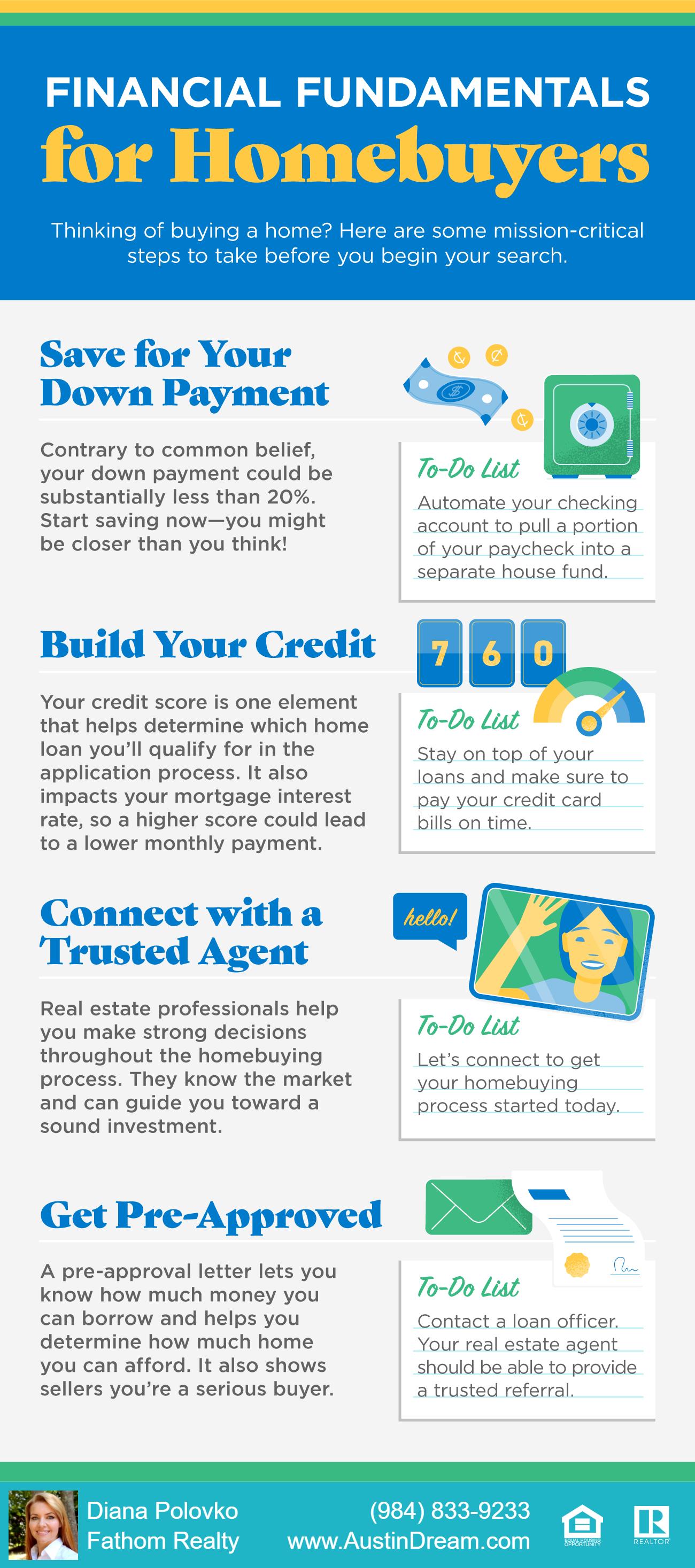 Financial fundamentals for homebuyers Diana Polovko, Realtor, Fathom Realty