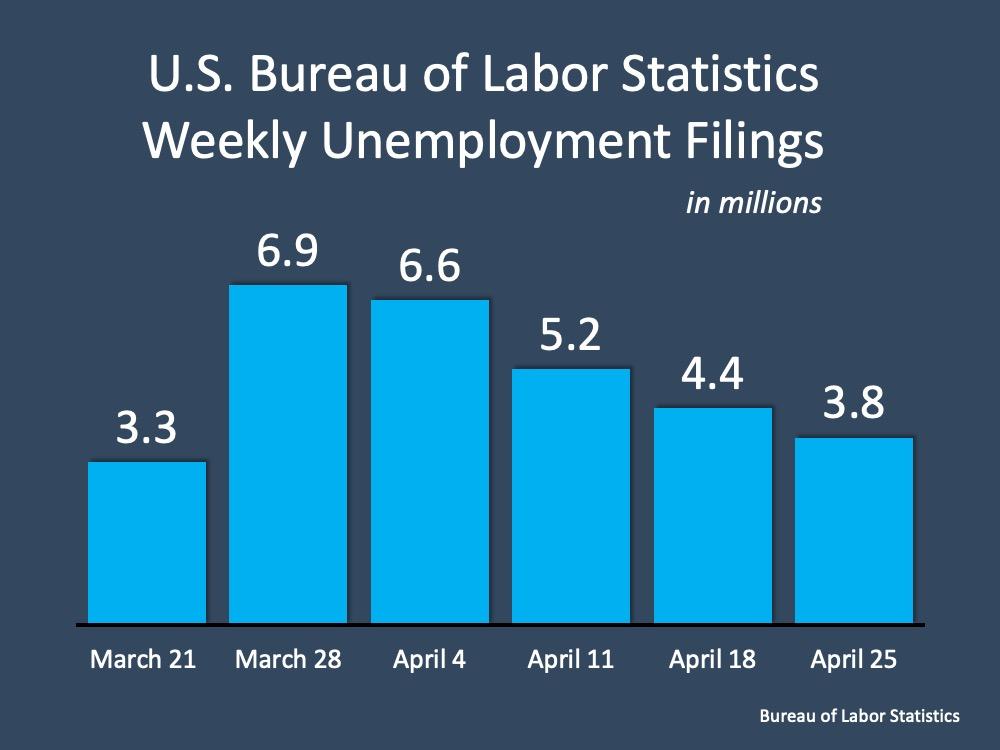 Unemployment: Hope on the Horizon