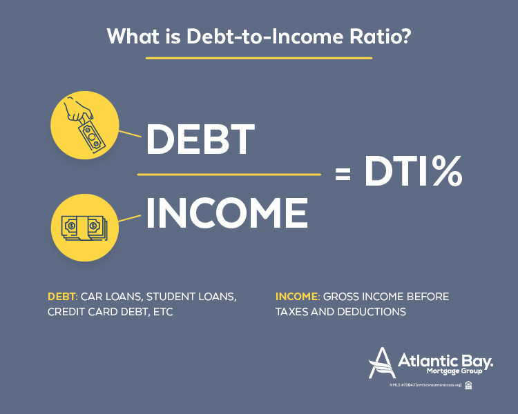 Debt to Income Ratios - Buying a Home
