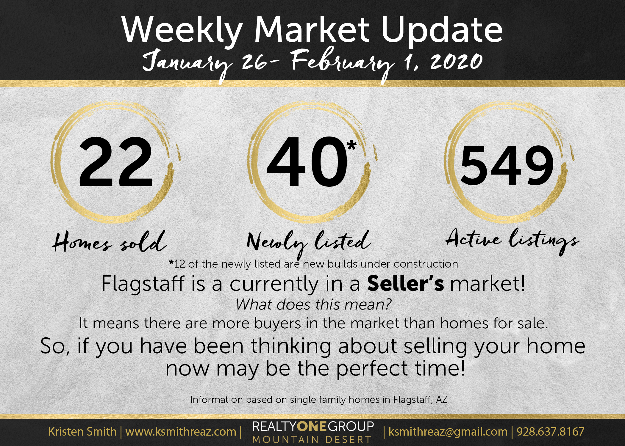 January 26- February 1 Weekly Market Update
