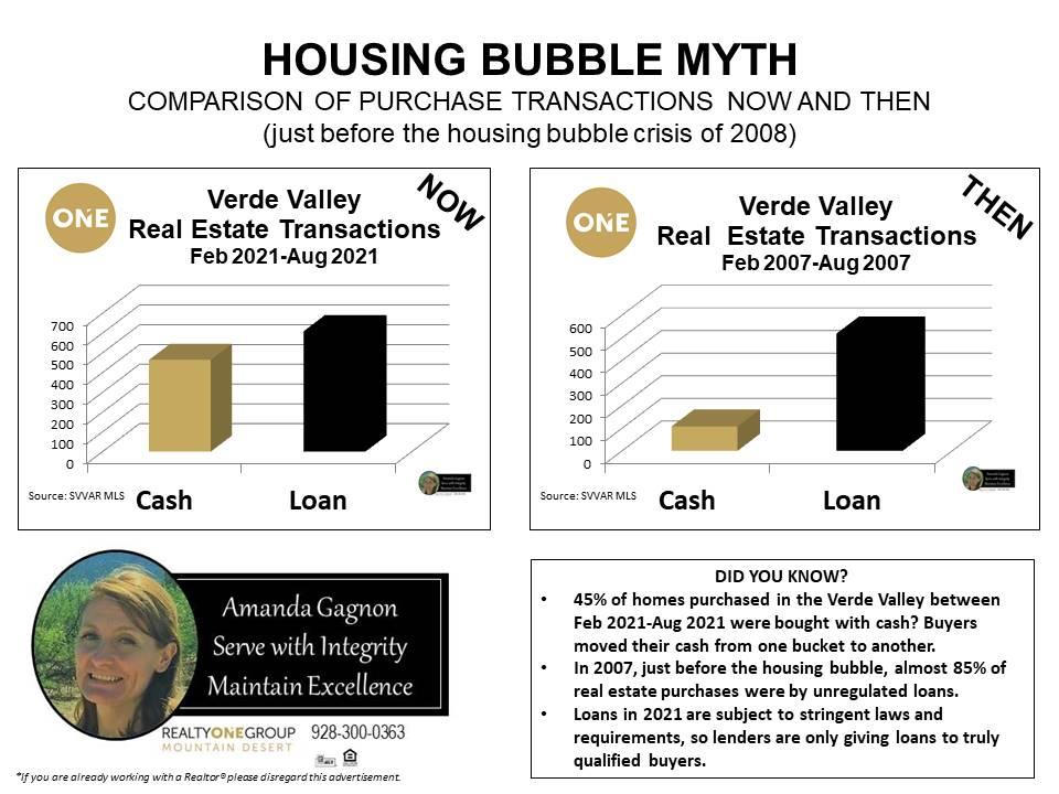 Housing Bubble Myth