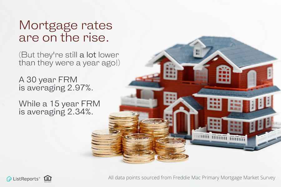 Mortgage Rates on Rise