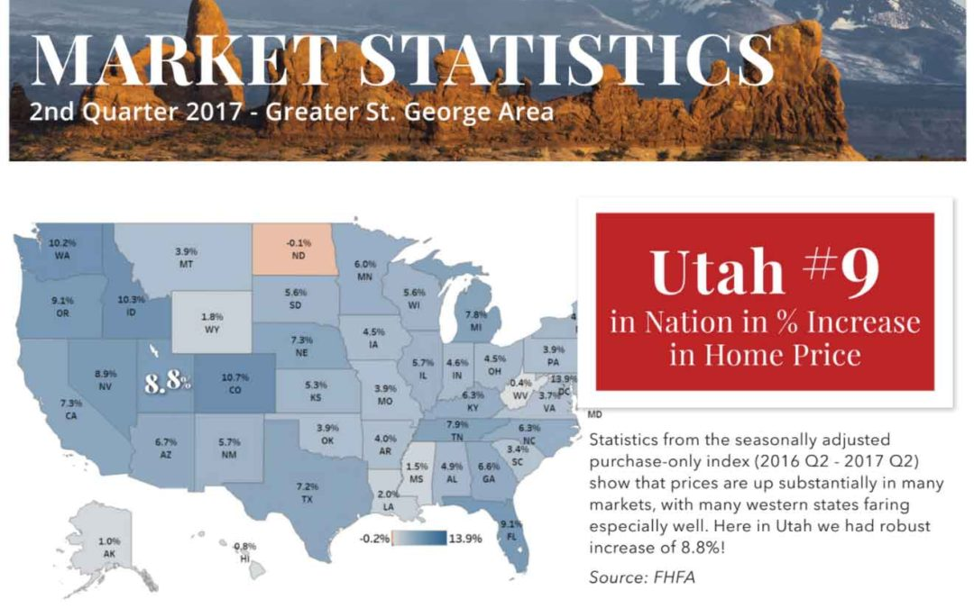 Southern Utah Housing Market Facts for 2017