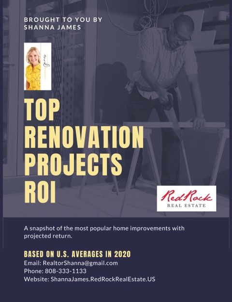 Top Renovation Projects ROI Page 1