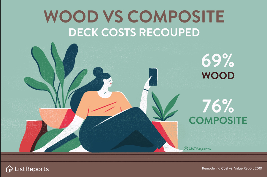 WOOD vs COMPOSITE