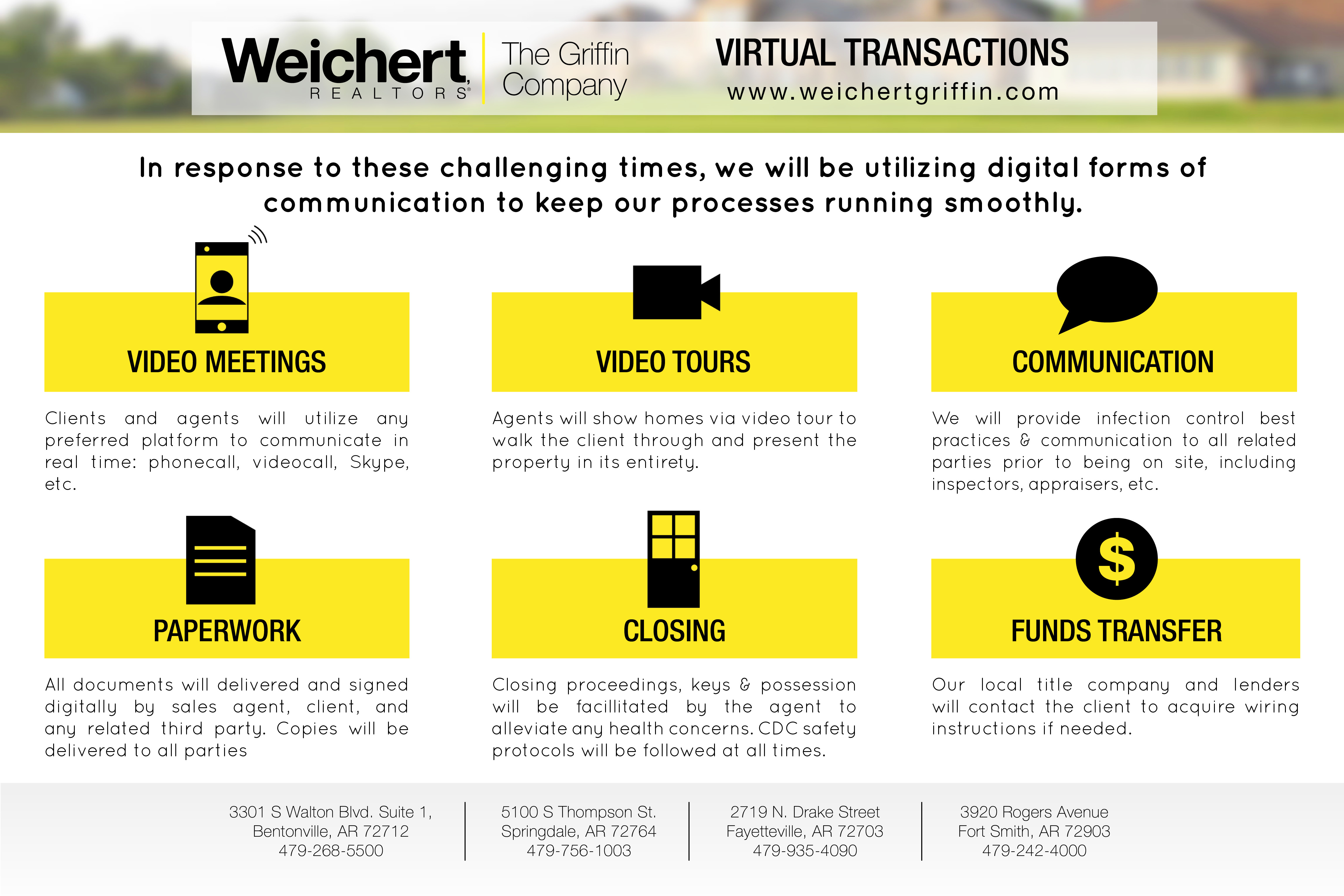 Weichert Griffin Virtual Transactions
